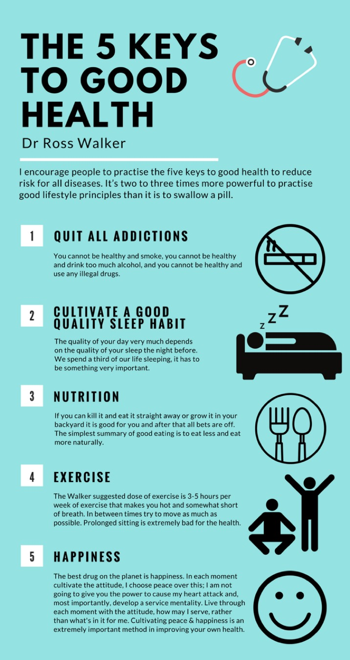 The 5 keys to good health. Source: Supplied