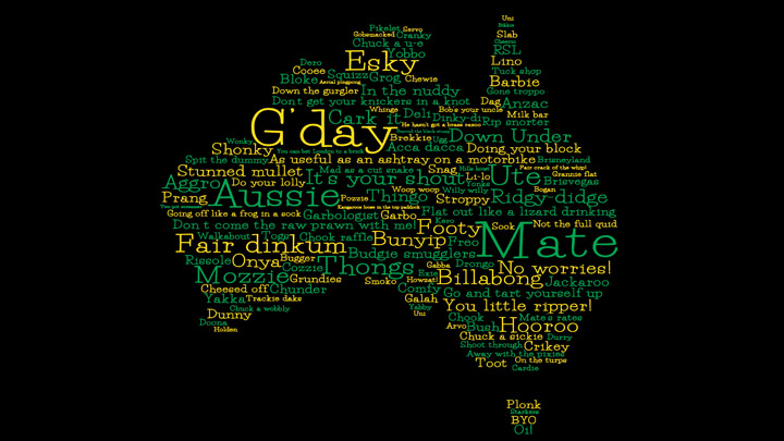 a78278f47000b Togs or swimmers? Why Australians use different words to describe the same  things - Starts at 60